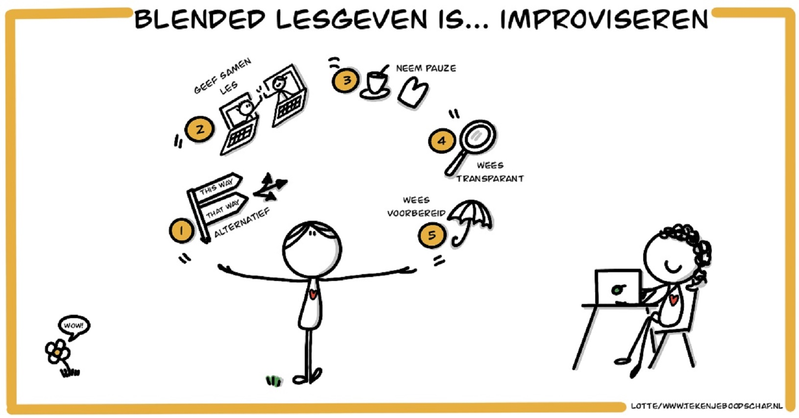 """Featured image for """"Blended lesgeven is . . . improviseren"""""""